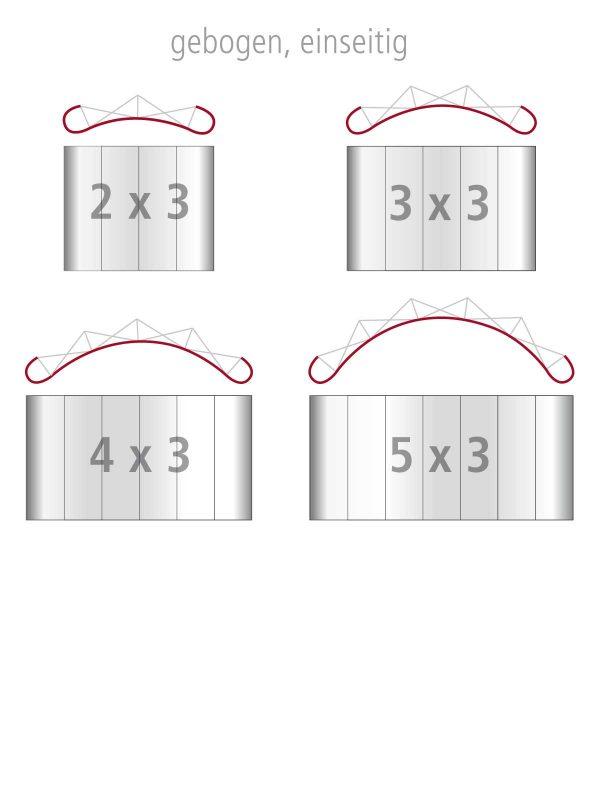Die vier Größen der PopUp Faltwand gebogen, einseitig