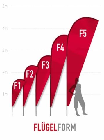 Beachflag Flügelform hat 5 Größen | Lieferung inkl. Fahnendruck und Bodenplatte